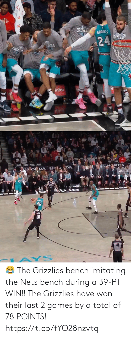 Nets: 😂 The Grizzlies bench imitating the Nets bench during a 39-PT WIN!!  The Grizzlies have won their last 2 games by a total of 78 POINTS!   https://t.co/fYO28nzvtq