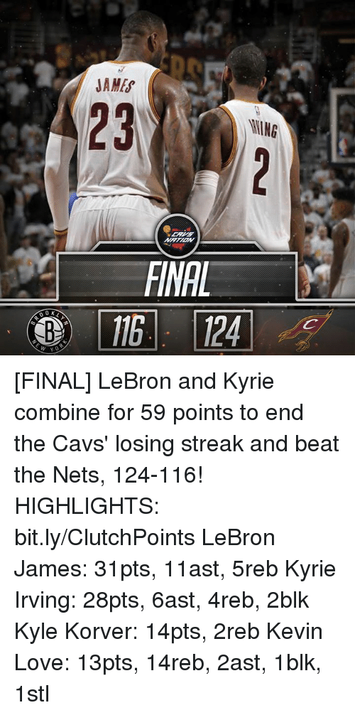 Korver: 0 0 K  JAMES  MATh  FINAL  WING [FINAL] LeBron and Kyrie combine for 59 points to end the Cavs' losing streak and beat the Nets, 124-116! HIGHLIGHTS: bit.ly/ClutchPoints  LeBron James: 31pts, 11ast, 5reb Kyrie Irving: 28pts, 6ast, 4reb, 2blk Kyle Korver: 14pts, 2reb Kevin Love: 13pts, 14reb, 2ast, 1blk, 1stl