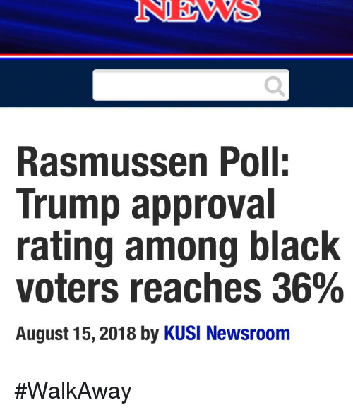 Trump Approval Rating: 0  Rasmussen Poll:  Trump approval  rating among black  Voters reaches 36%  August 15, 2018 by KUSI Newsroom