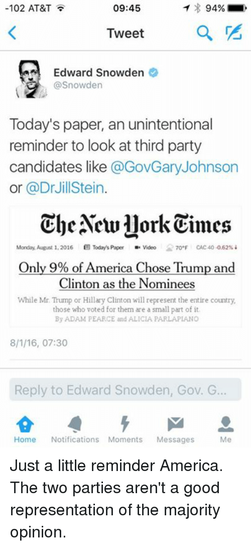 Trump: 09:45  102 AT&T  94%  Tweet  Edward Snowden  @Snowden  Today's paper, an unintentional  reminder to look at third party  candidates like  @GovGary Johnson  or @Dr Jill Stein  The Aewllork Times  Monday, August 1, 2016  B Today's Paper  Video 7o F CAC 40 0.62%  Only 9% of America Chose Trump and  Clinton as the Nominees  While Mr Trump or Hillary Clinton will represent the entire country,  those who voted for them are a small part of it  By ADAM PEARCE and ALICIA PARLAPIANO  8/1/16, 07:30  Reply to Edward Snowden, Gov. G  Home  Notifications Moments  Messages  Me Just a little reminder America. The two parties aren't a good representation of the majority opinion.