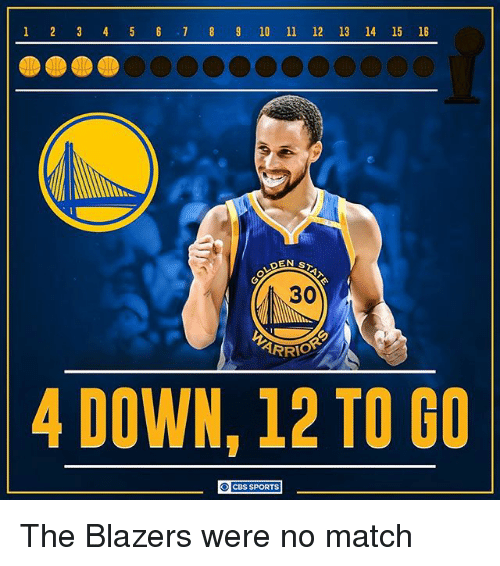 Memes, Sports, and Cbs: 1 2 3 4 5 6 7 8 9 10 11 12 13 14 15 16  GOLDEN  STAT  30  ARRIO  4 DOWN, 12 TO GO  CBS SPORTS The Blazers were no match