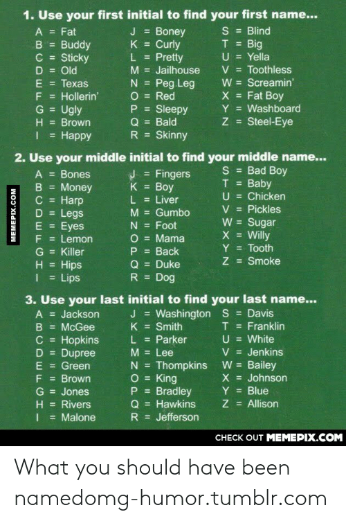 gumbo: 1. Use your first initial to find your first name...  J = Boney  K = Curly  L = Pretty  M = Jailhouse  Blind  A  Fat  %3D  %3D  T = Big  U = Yella  V = Toothless  W = Screamin'  X Fat Boy  B = Buddy  C = Sticky  Old  %3D  %3D  %3D  %3D  %3D  N =  = Texas  Peg Leg  %3D  Red  Hollerin'  %3D  %3!  %3D  P Sleepy  Q = Bald  R = Skinny  G = Ugly  Brown  Washboard  %3D  Z Steel-Eye  3 Нарру  2. Use your middle initial to find your middle name...  J = Fingers  K = Boy  Liver  S = Bad Boy  T = Baby  U = Chicken  V = Pickles  W = Sugar  X = Willy  Y = Tooth  Z = Smoke  A = Bones  B = Money  C = Harp  D = Legs  E = Eyes  %3D  %3D  %3D  Gumbo  %3D  Foot  !!  %3D  Mama  Lemon  %3D  G = Killer  Hips  | = Lips  Back  %3D  Q  Duke  %3!  Dog  3. Use your last initial to find your last name...  J = Washington S  K = Smith  A = Jackson  B = McGee  C = Hopkins  D = Dupree  E = Green  F = Brown  Davis  !3!  %3D  Franklin  %3D  %3D  U = White  V = Jenkins  W = Bailey  X Johnson  Y = Blue  Z Allison  L =  Parker  = Lee  N = Thompkins  O = King  P = Bradley  Hawkins  %3!  %3D  G = Jones  %3!  Rivers  %3D  R = Jefferson  Malone  CHECK OUT MEMEPIX.COM  MEMEPIX.COM  OPOR What you should have been namedomg-humor.tumblr.com