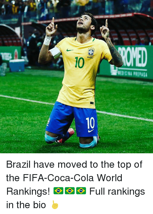 Coca-Cola, Fifa, and Memes: 10  1 Brazil have moved to the top of the FIFA-Coca-Cola World Rankings! 🇧🇷🇧🇷🇧🇷 Full rankings in the bio ☝️