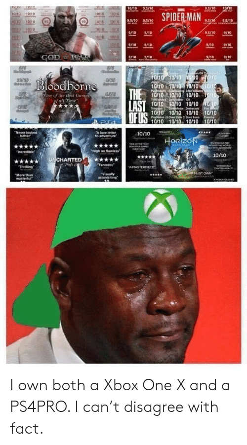 """xbox one: 10/10 9.5/10  SPİDERMAN9.5/36. /.so  .50 9/10  1010 .20110  w102..-  .5/10 9.5/10  9.5/10  9/109/10  9/10 910  GOD, OF  9/100  10  32  Bloodborne  38  ne of the Best Games  all Time""""  10/10-10410 . 10/10  1010 10/10 10/10 1000  10/10 10/10 10/10 10/10  10/10 10/10 10/10 1010  A love letter  better  10/10  ARTED  Thrilling  MUST OWN  """"More thatn I own both a Xbox One X and a PS4PRO. I can't disagree with fact."""