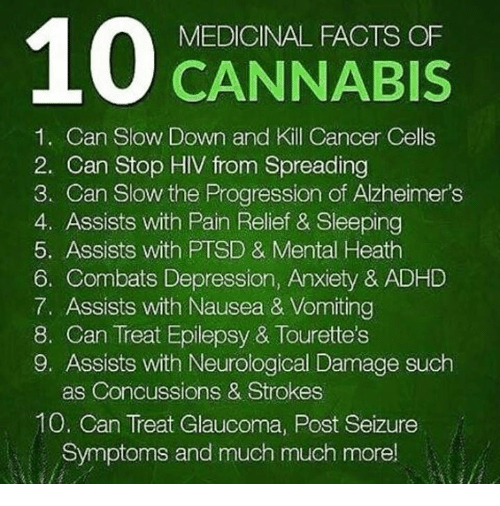Cannabis: 100 CANNABIS  MEDICINAL FACTS OF  1. Can Slow Down and Kill Cancer Cells  2. Can Stop HIV from Spreading  3. Can Slow the Progression of Alzheimer's  4. Assists with Pain Relief & Sleeping  5. Assists with PTSD & Mental Heath  6. Combats Depression, Anxiety & ADHD  7. Assists with Nausea & Vomiting  8. Can Treat Epilepsy & Tourette's  9, Assists with Neurological Damage such  as Concussions & Strokes  10. Can Treat Glaucoma, Post Seizure  Symptoms and much much more!