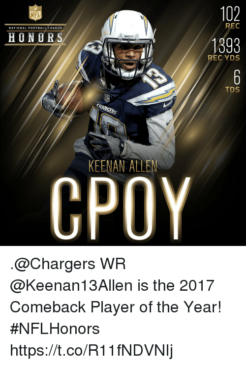 player of the year: 102  1393  NFL  REC  NATIONAL FOOTBALL LEAGUE  HONORS  REC YDS  TDS  KEENAN ALLEN  CPOY .@Chargers WR @Keenan13Allen is the 2017 Comeback Player of the Year! #NFLHonors https://t.co/R11fNDVNIj