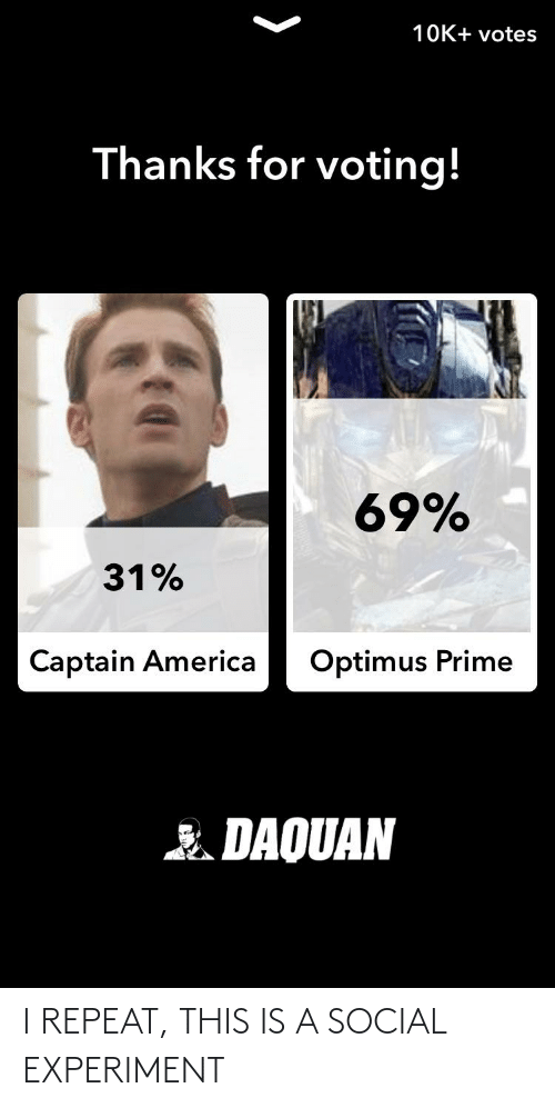 Daquan: 10K+ votes  Thanks for voting!  69%  31%  Optimus Prime  Captain America  DAQUAN I REPEAT, THIS IS A SOCIAL EXPERIMENT