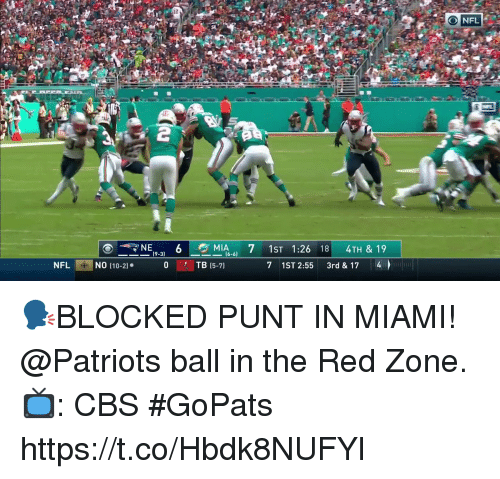 punt: 12  NFL  MIA.. 7 1ST 1:26 18 4TH & 19  (9-3)  NFL  NO (10-21  TB 15-7)  7 1ST 2:55 3rd & 17 4 🗣BLOCKED PUNT IN MIAMI!  @Patriots ball in the Red Zone.  📺: CBS #GoPats https://t.co/Hbdk8NUFYl
