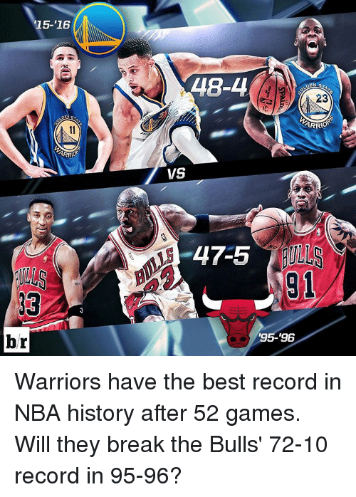 NBA: 15-16  ARR  br  LAB-4  23  ARRIO  VS  95-96 Warriors have the best record in NBA history after 52 games. Will they break the Bulls' 72-10 record in 95-96?