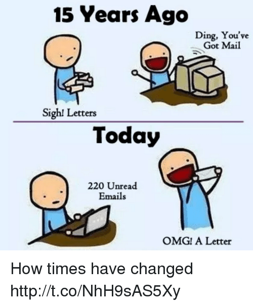 You've Got Mail: 15 Years Ago  Ding, You've  Got Mail  Sigh! Letters  Today  220 Unread  Emails  OMG! A Letter How times have changed http://t.co/NhH9sAS5Xy