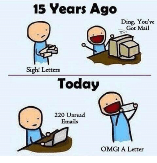You've Got Mail: 15 Years Ago  Ding, You've  Got Mail  Sigh! Letters  Today  220 Unread  Emails  OMG! A Letter