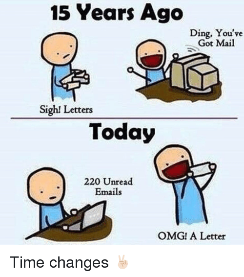 You've Got Mail: 15 Years Ago  Ding, You've  Got Mail  Sigh! Letters  Today  220 Unread  Emails  OMG! A Letter Time changes ✌🏻️