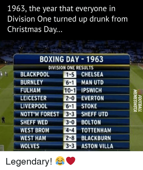 Boxing, Chelsea, and Christmas: 1963, the year that everyone in  Division One turned up drunk from  Christmas Day...  BOXING DAY 1963  DIVISION ONE RESULTS  BLACKPOOL 15 CHELSEA  BURNLEY61MAN UTD  FULHAM IPSWICH  LEICESTER2-0 EVERTON  LIVERPOOL61 STOKE  NOTT'M FOREST 3-3 SHEFF UTD  SHEFF WED3-0 BOLTON  WEST BROM 4-4 TOTTENHAM  WEST HAM2-8 BLACKBURN  WOLVES  3-3 ASTON VILLA Legendary! 😂❤