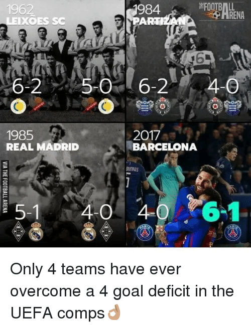 Barcelona, Memes, and Real Madrid: 1984 A  1962  LEIXOES SC  PARTI  6-2  5-0 6-2  1985  2017  REAL MADRID  BARCELONA  4- O 4  5-1  RENA Only 4 teams have ever overcome a 4 goal deficit in the UEFA comps👌🏽