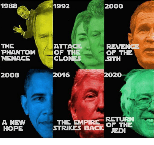 Jedi, Revenge, and Sith: 1988  THE  PHANTOM  MENACE  2008  A NEW  HOPE  1992  2000  ATTAC  REVENGE  OF THE  OF THE  CLONES  SITH  2016  2020  THE EMPIRE  RETURN  OF THE  STRIKES BAC  JEDI