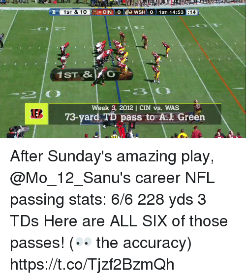 Memes, Nfl, and Amazing: 1ST & 10  Week 3, 2012 | CIN vs. WAS  73-yard TD pass to A Green After Sunday's amazing play, @Mo_12_Sanu's career NFL passing stats:  6/6 228 yds 3 TDs  Here are ALL SIX of those passes! (👀 the accuracy) https://t.co/Tjzf2BzmQh