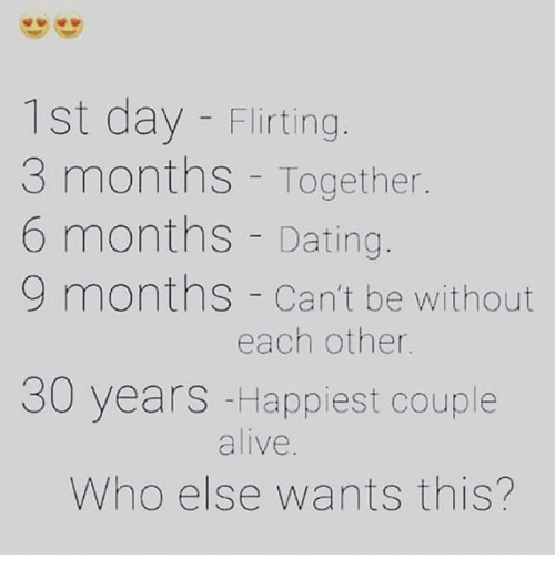Dating 3 months