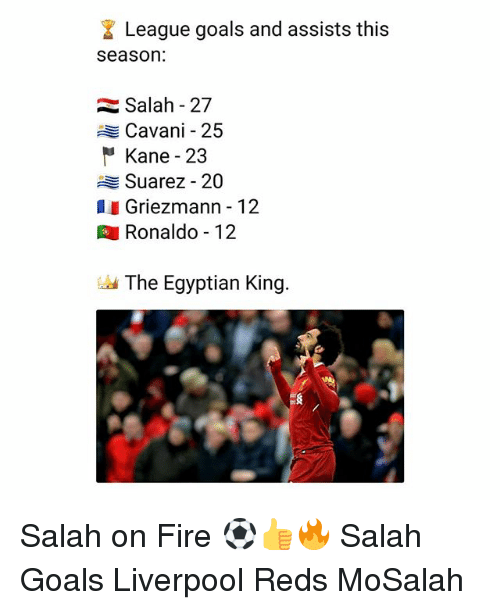 Fire, Goals, and Memes: 2 League goals and assists this  season:  Salah-27  Cavani 25  Kane - 23  Suarez 20  Griezmann 12  Ronaldo 12  The Egyptian King.  靉 Salah on Fire ⚽️👍🔥 Salah Goals Liverpool Reds MoSalah