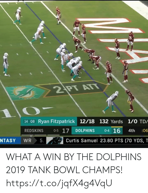 Dolphins: 2 PT ATT  14 OB Ryan Fitzpatrick 12/18 132 Yards 1/0 TD/  0-4 16  0-5 17  REDSKINS  DOLPHINS  :06  4th  5.  NTASY  WR  Curtis Samuel 23.80 PTS (70 YDS, T WHAT A WIN BY THE DOLPHINS  2019 TANK BOWL CHAMPS!  https://t.co/jqfX4g4VqU