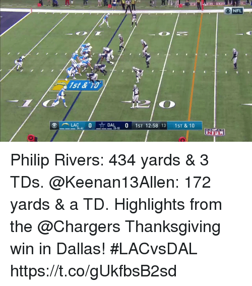 Memes, Nfl, and Thanksgiving: 20  1st & r  3t  LAC  DA  1ST 12:58 13 1ST & 10  14-61  15-51  NFL Philip Rivers: 434 yards & 3 TDs. @Keenan13Allen: 172 yards & a TD.  Highlights from the @Chargers Thanksgiving win in Dallas! #LACvsDAL https://t.co/gUkfbsB2sd
