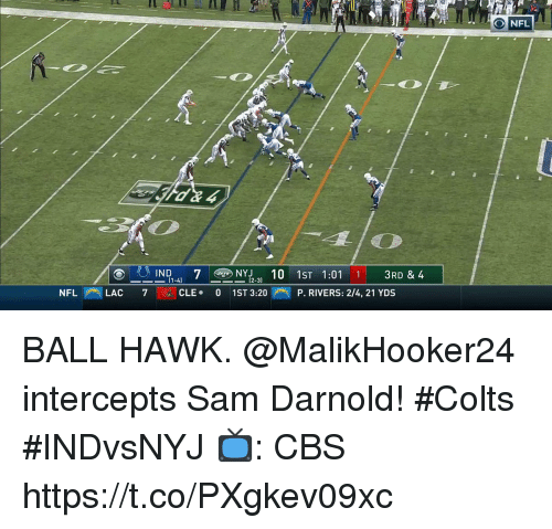 Indianapolis Colts, Memes, and Nfl: 20  29  NFL  ()  --IND-4)  7  -NY12-3)  10  1st 1:01  1  3RD & 4  NFL p  LAC  7  CLE .  0  1 ST 3:20 All P. RIVERS: 2/4, 21 YDS BALL HAWK.  @MalikHooker24 intercepts Sam Darnold! #Colts #INDvsNYJ  📺: CBS https://t.co/PXgkev09xc