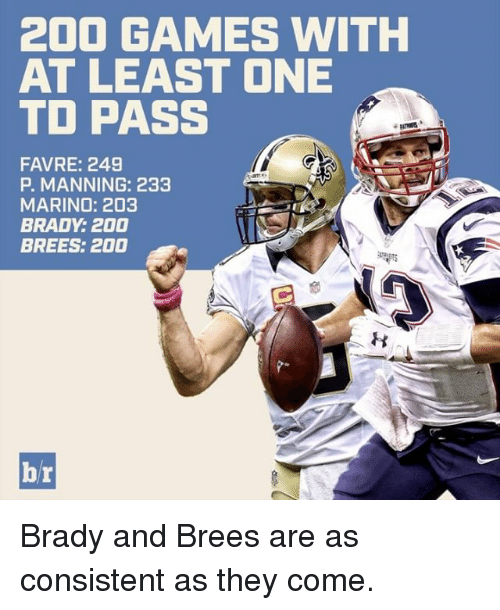 favre: 200 GAMES WITH  AT LEAST ONE  TD PASS  FAVRE: 249  P. MANNING: 233  MARINO: 203  BRADY 200  BREES: 200  br Brady and Brees are as consistent as they come.
