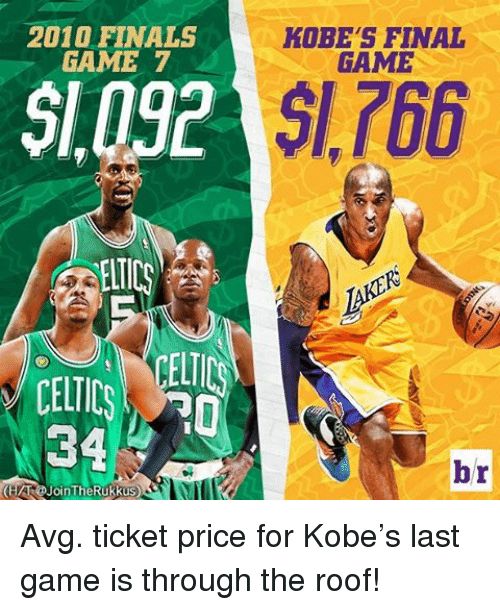 Celtic: 2010 FINALS  GAME 7  ELTICS  ELTICS  CELTIC  34  CHAT JoinTheRukkus).  KOBE'S FINAL  GAME  br Avg. ticket price for Kobe's last game is through the roof!