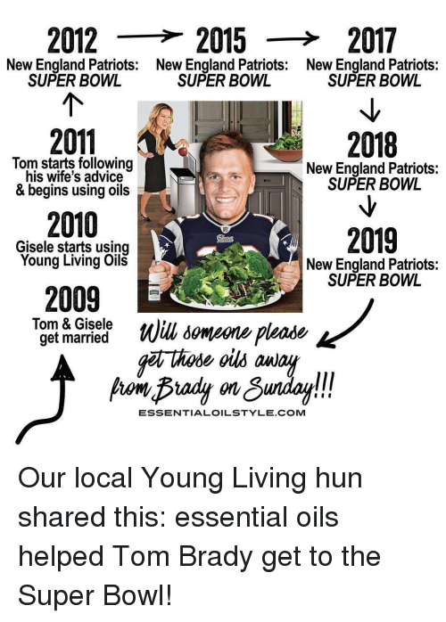 gisele: 2012 2015->  New England Patriots:  SUPER BOWL  New England Patriots:  SUPER BOWL  New England Patriots:  SUPER BOWL  2011  2010  2009  2018  Tom starts following  his wife's advice  & begins using oils  New England Patriots:  SUPER BOWL  2019  Gisele starts using  Young Living Oilš  New England Patriots:  SUPER BOWL  Tom & Gisele  get married  leade  fr those oih aay  ESSENTIALOILSTYLE COM