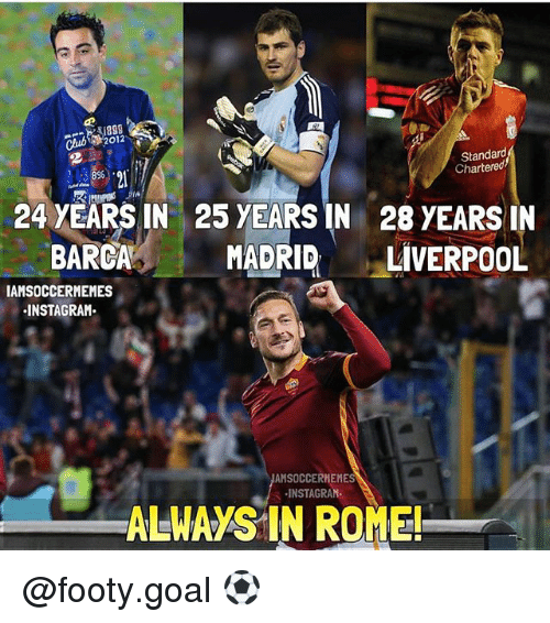 Rome: 2012  Standard  Chartered  24 YEARS IN 25 YEARS IN 28 YEARS IN  BARCAMADRIDLIVERPOOL  IAMSOCCERMEMES  INSTAGRAM  AMSOCCERMEMES  .INSTAGRAM  ALWAYS IN ROME! @footy.goal ⚽️