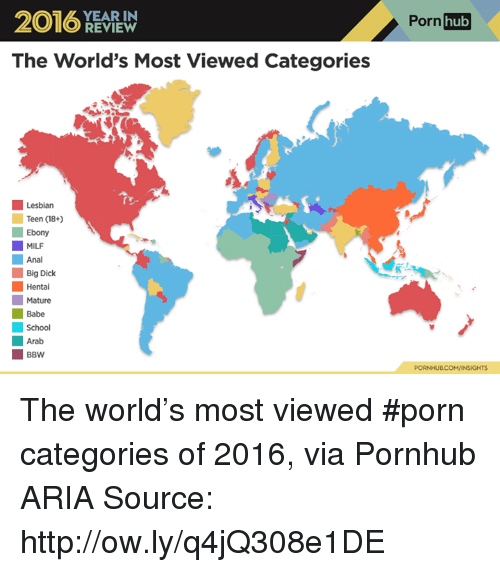 Https Www Pornhub Com Categories