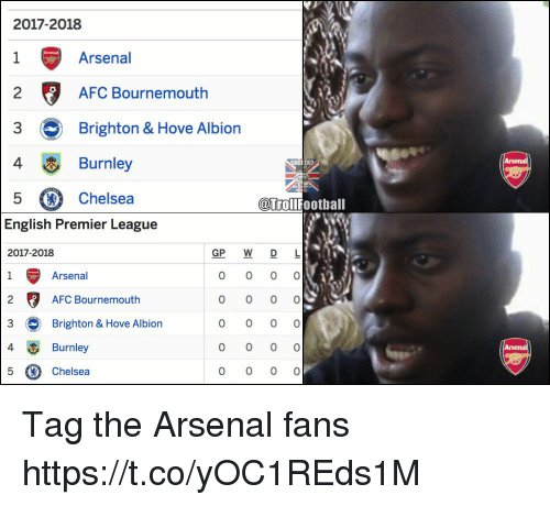 English Premier League: 2017-2018  Arsenal  2  AFC Bournemouth  Brighton & Hove Albion  14  Burnley  OCCER?  5 Chelsea  English Premier League  @trollFootball  2017-2018  GP W D L  Arsenal  2AFC Bournemouth  ©  4  5  Brighton & Hove Albion  Burnley  3  A) Chelsea Tag the Arsenal fans https://t.co/yOC1REds1M