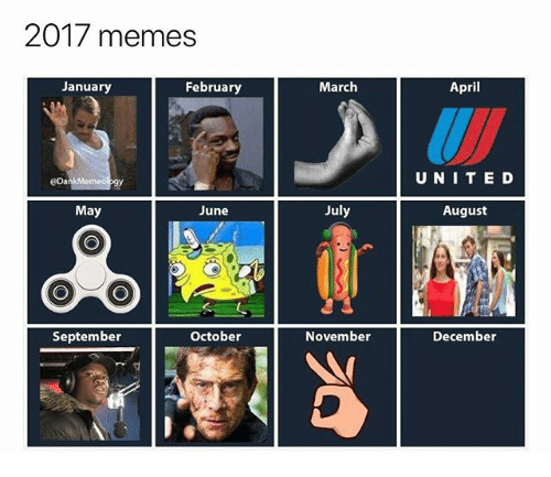 Memes, Ted, and Dank Memes: 2017 memes  January  February  March  April  eDankMemeology  UNI TED  May  June  July  August  September  October  November  December