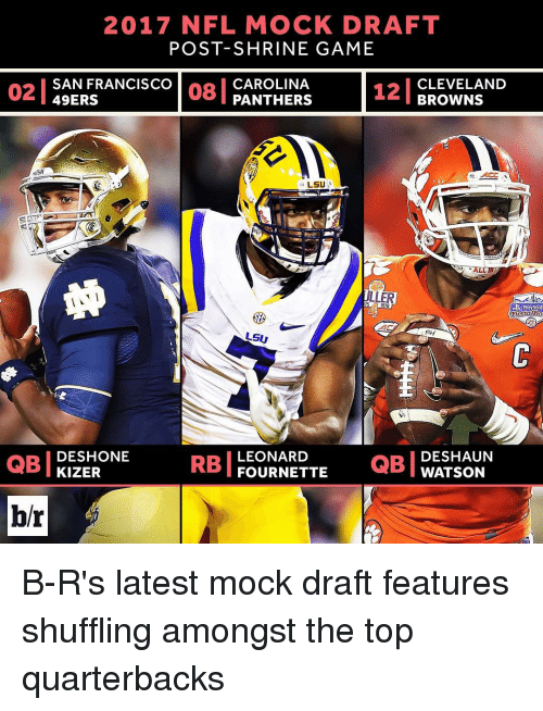Sports, Cleveland, and Panthers: 2017 NFL MOCK DRAFT  POST SHRINE GAME  02 SAN FRANCISCO  CAROLINA  12 CLEVELAND  PANTHERS  BROWNS  ISH  LSU  75  ch PhayStati  LSU  QBI  DESHONE  RBI  LEONARD  QBI  DE SHAUN  KIZER  FOURNETTE  WATSON  br B-R's latest mock draft features shuffling amongst the top quarterbacks