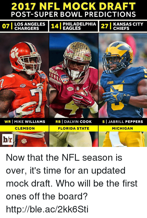 Nfl, Super Bowl, and Chargers: 2017 NFL MOCK DRAFT  POST-SUPER BOWL PREDICTIONS  PHILADELPHIA  07  LOS ANGELES  CHARGERS  14  EAGL27KANSAS CITY  4TEAGLES  CHIEFS  BIG  WR I MIKE WILLIAMS RBI DALVIN COOK S JABRILL PEPPERS  CLEMSON  FLORIDA STATE  MICHIGAN  br Now that the NFL season is over, it's time for an updated mock draft.  Who will be the first ones off the board? http://ble.ac/2kk6Sti