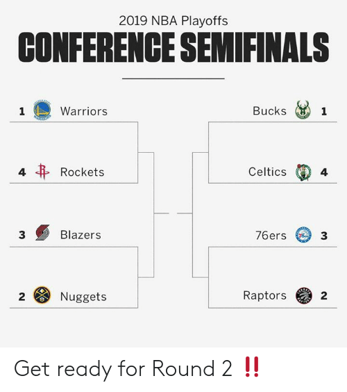 Celtics: 2019 NBA Playoffs  CONFERENCE SEMIFINALS  Bucks 1  Warriors  Celtics  4  Rockets  4  76ers 3  Blazers  3  Raptors  2  Nuggets  2 Get ready for Round 2 ‼️