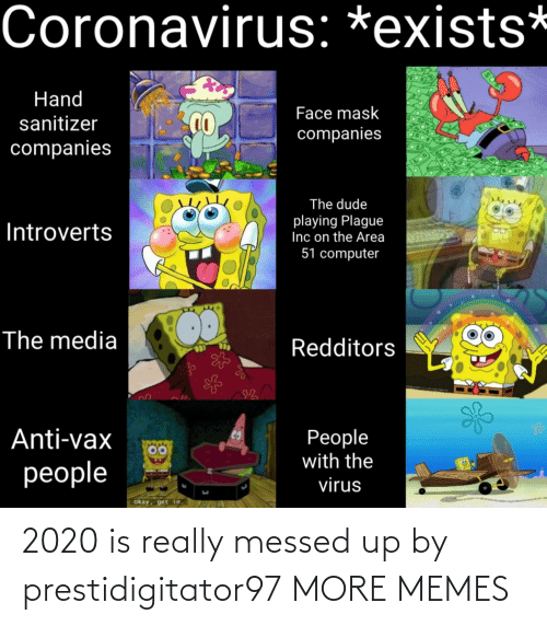 messed up: 2020 is really messed up by prestidigitator97 MORE MEMES