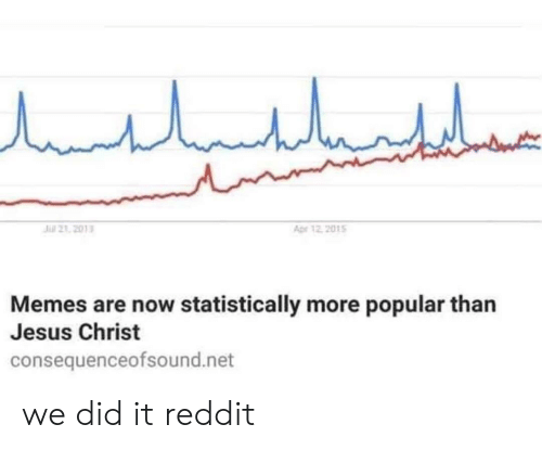 we did it reddit: 21 2013  Ar 12 201  Memes are now statistically more popular than  Jesus Christ  consequenceofsound.net we did it reddit