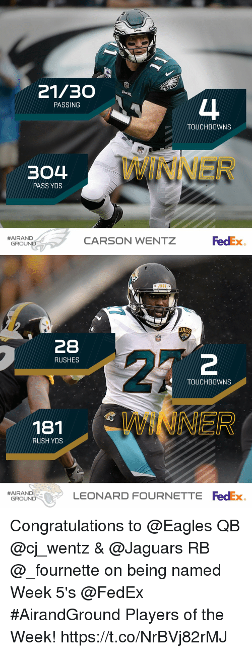 Philadelphia Eagles, Memes, and Congratulations: 21/30  PASSING  TOUCHDOWNS  304  WINNER  PASS YDS  #AIRAND  GROUNN  CARSON WENTZ  FedEx   . JAGS.  JAES  28  2  2  RUSHES  TOUCHDOWNS  RUSH YDS  LEONARD FOURNETTE FedEx  #AIRAN  GROUND Congratulations to @Eagles QB @cj_wentz & @Jaguars RB @_fournette on being named Week 5's @FedEx #AirandGround Players of the Week! https://t.co/NrBVj82rMJ