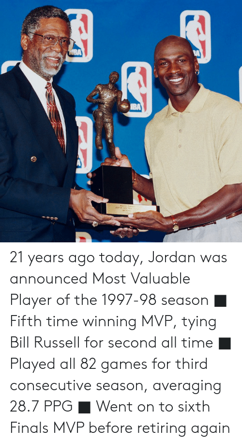 Sixth: 21 years ago today, Jordan was announced Most Valuable Player of the 1997-98 season  ■ Fifth time winning MVP, tying Bill Russell for second all time ■ Played all 82 games for third consecutive season, averaging 28.7 PPG ■ Went on to sixth Finals MVP before retiring again