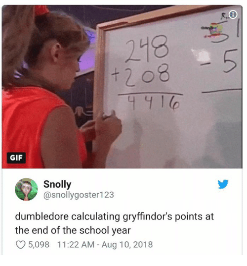 Calculating: 218  GIF  Snolly  @snollygoster123  dumbledore calculating gryffindor's points at  the end of the school year  5,098 11:22 AM - Aug 10, 2018