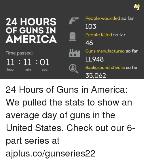 Memes, 🤖, and Sec: 24 HOURS  P People wounded so far  103  OF GUNS IN  People killed so far  AMERICA  46  Guns manufactured so far  Time passed:  11,948  ll ll 01  Background checks  so far  hour  min  SeC  35,062 24 Hours of Guns in America: We pulled the stats to show an average day of guns in the United States.  Check out our 6-part series at ajplus.co/gunseries22