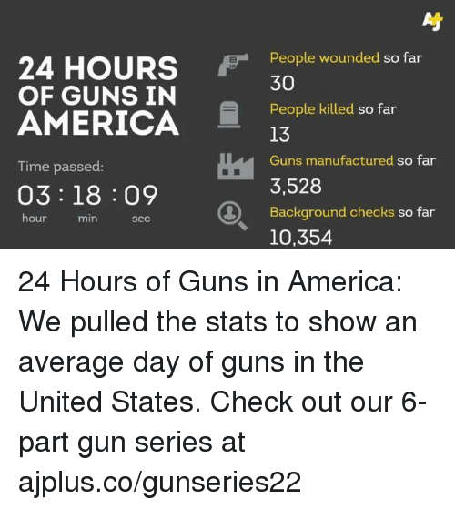 Memes, 🤖, and Gun: 24 HOURS  P People wounded so far  30  OF GUNS IN  People killed so far  AMERICA  13  Guns manufactured so far  Time passed:  3,528  03 18 09  Background checks  so far  hour  min  SeC  10,354 24 Hours of Guns in America: We pulled the stats to show an average day of guns in the United States.  Check out our 6-part gun series at ajplus.co/gunseries22
