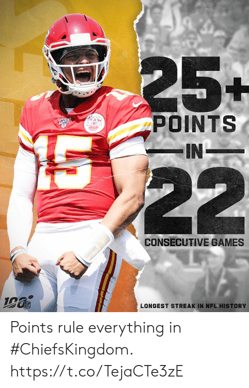 streak: 25+  POINTS  -IN  22  CONSECUTIVE GAMES  LONGEST STREAK IN NFL HISTORY Points rule everything in #ChiefsKingdom. https://t.co/TejaCTe3zE