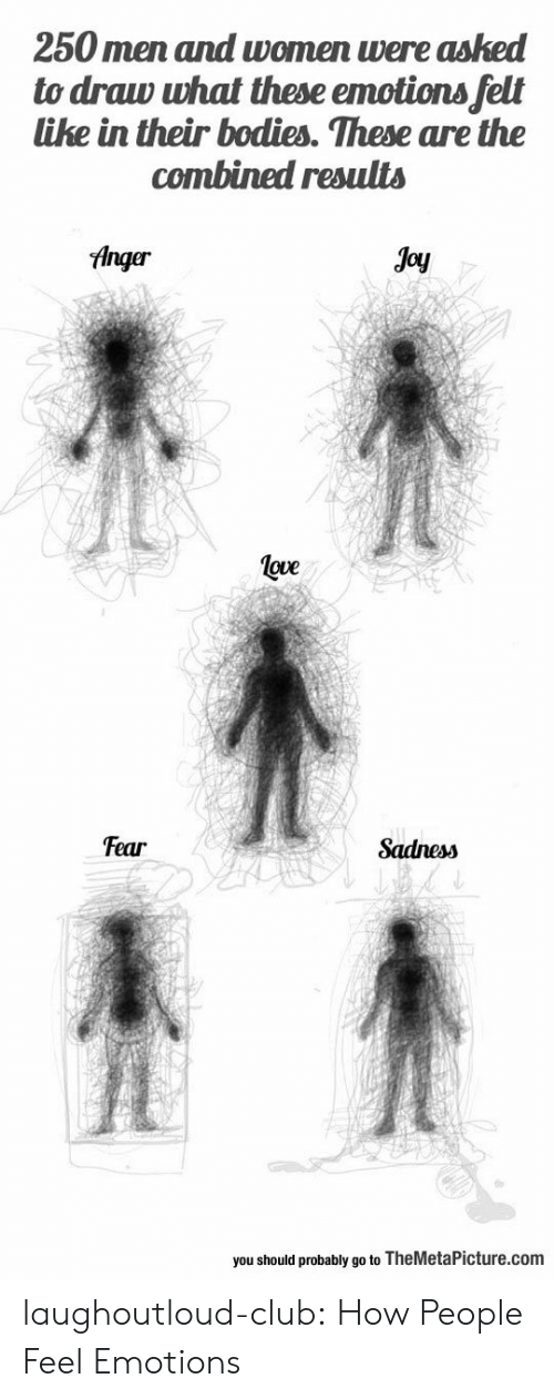 Fearing: 250 men and women were asked  to drav what these emotions fell  like in their bodies. These are the  combined results  Anger  Oy  Fear  Sadness  you should probably go to TheMetaPicture.com laughoutloud-club:  How People Feel Emotions