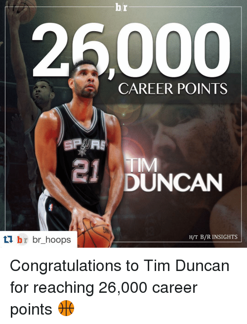 Tim Duncan: 26000  CAREER POINTS  DUNCAN  H/T B/R INSIGHTS  br br hoops Congratulations to Tim Duncan for reaching 26,000 career points 🏀
