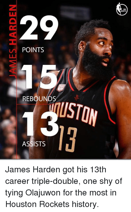 houston rocket: 29  POINTS  15  REBOUNDS  ASSISTS James Harden got his 13th career triple-double, one shy of tying Olajuwon for the most in Houston Rockets history.