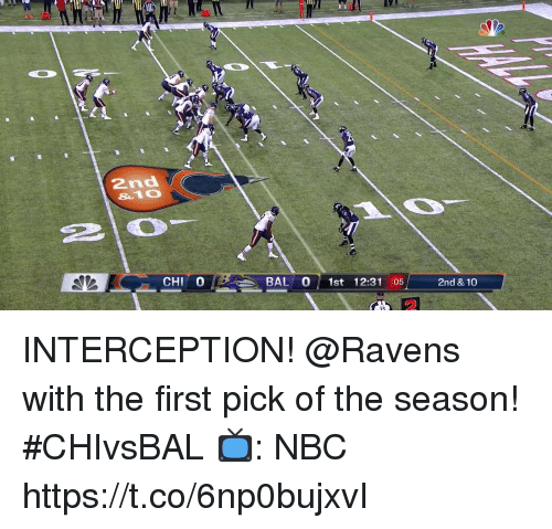 Memes, Ravens, and 🤖: 2nd  210  CHI O  BAL O/ 1st 12:31 :05 /  2nd & 10 INTERCEPTION!  @Ravens with the first pick of the season! #CHIvsBAL  📺: NBC https://t.co/6np0bujxvI