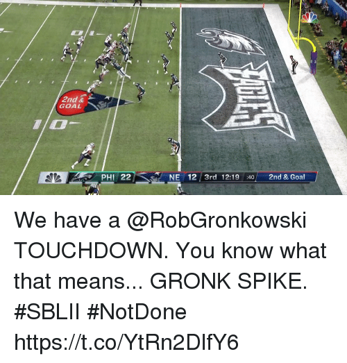gronk: 2nd &  GOAL  PHI 22  NE 12 3rd 12:19 402nd & Goal We have a @RobGronkowski TOUCHDOWN.  You know what that means... GRONK SPIKE. #SBLII #NotDone https://t.co/YtRn2DlfY6