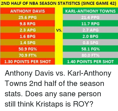Doe nba and vs 2nd half of nba season statistics since game 42