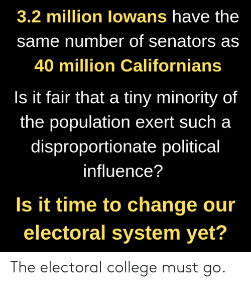 electoral college: 3.2 million lowans have the  same number of senators as  40 million Californians  Is it fair that a tiny minority of  the population exert such a  disproportionate political  influence?  Is it time to change our  electoral system yet? The electoral college must go.